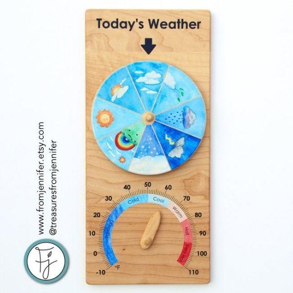 Kids Weather Chart